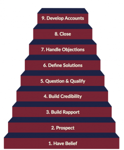 9 key capabilities (or mindsets)